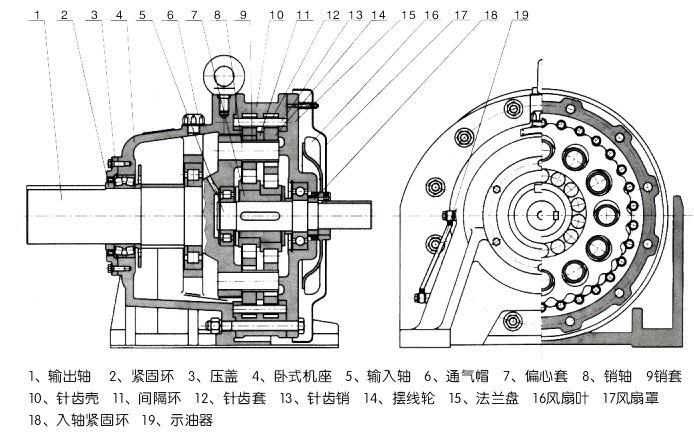 减速机内部结构及元部件简图